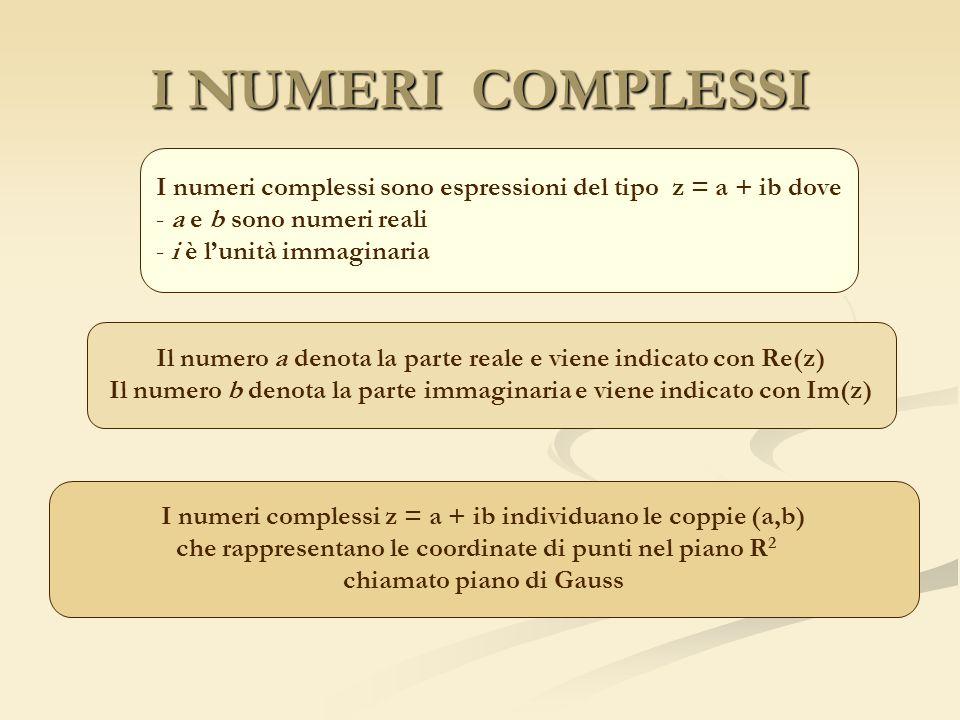 I NUMERI COMPLESSI I numeri complessi sono espressioni del tipo z = a + ib dove - a e b sono numeri reali - i è lunità immaginaria Il numero a denota