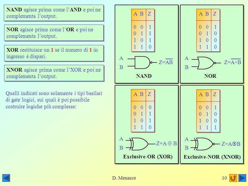 D. Menasce9 Un logic gate è un dispositivo elettronico che implementa una semplice operazione booleana fra variabili binarie: senza entrare nel dettag