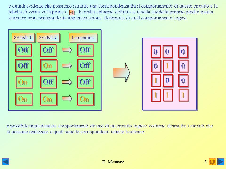 D. Menasce7 + + _ _ Un esempio di implementazione di un circuito logico