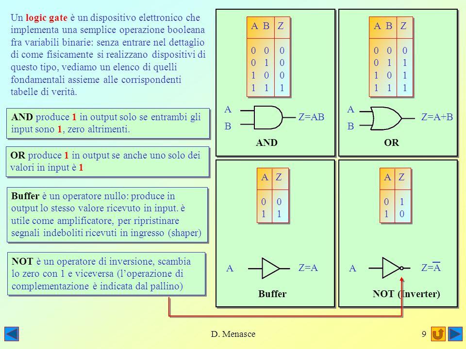 D. Menasce8 Off Switch 1 Switch 2 Lampadina On Off On Off On 0 0 0 0 0 0 0 0 1 1 0 0 0 0 1 1 0 0 1 1 1 1 1 1 è quindi evidente che possiamo istituire