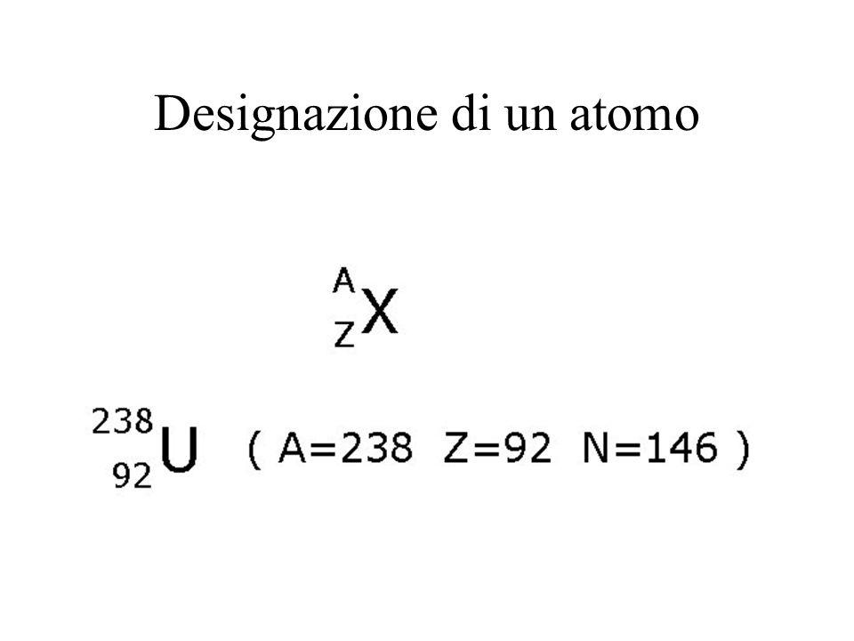 Designazione di un atomo
