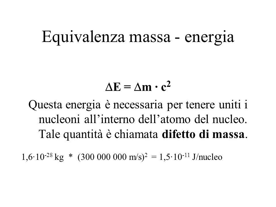 Equivalenza massa - energia E = m · c 2 Questa energia è necessaria per tenere uniti i nucleoni allinterno dellatomo del nucleo. Tale quantità è chiam