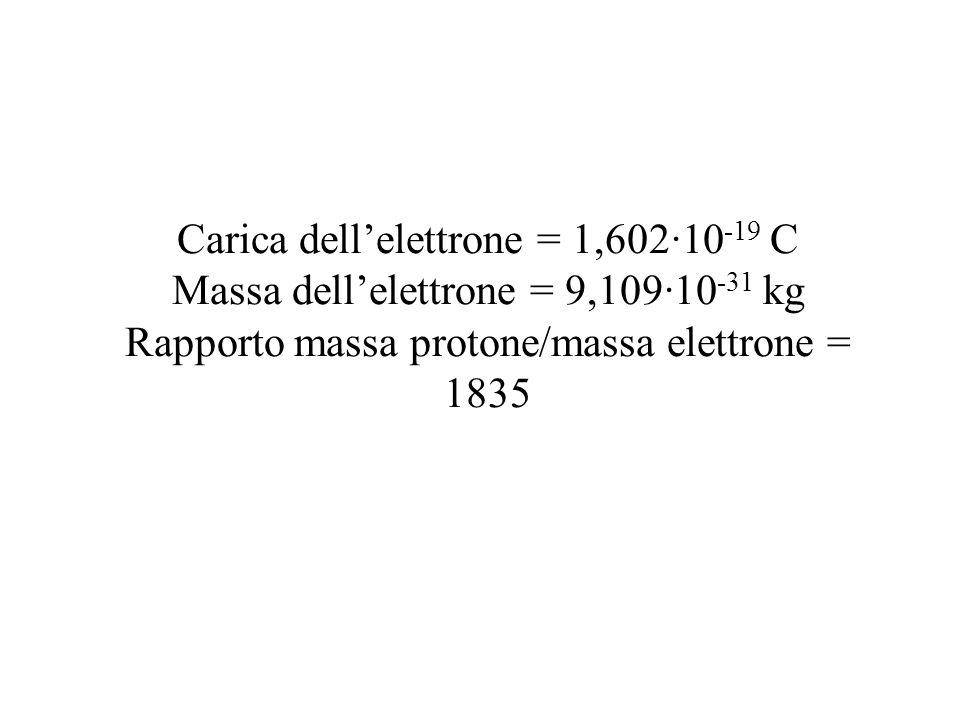 Carica dellelettrone = 1,602·10 -19 C Massa dellelettrone = 9,109·10 -31 kg Rapporto massa protone/massa elettrone = 1835