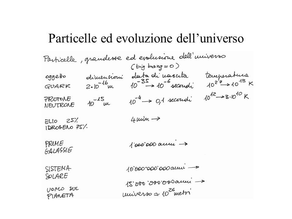 Particelle ed evoluzione delluniverso