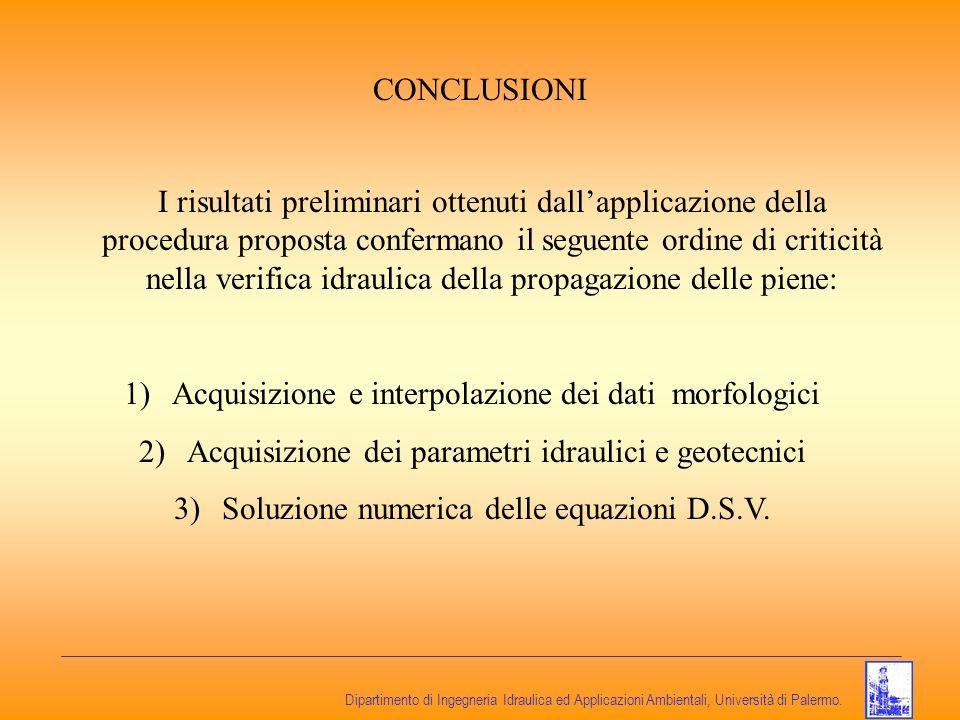 Dipartimento di Ingegneria Idraulica ed Applicazioni Ambientali, Università di Palermo. CONCLUSIONI I risultati preliminari ottenuti dallapplicazione