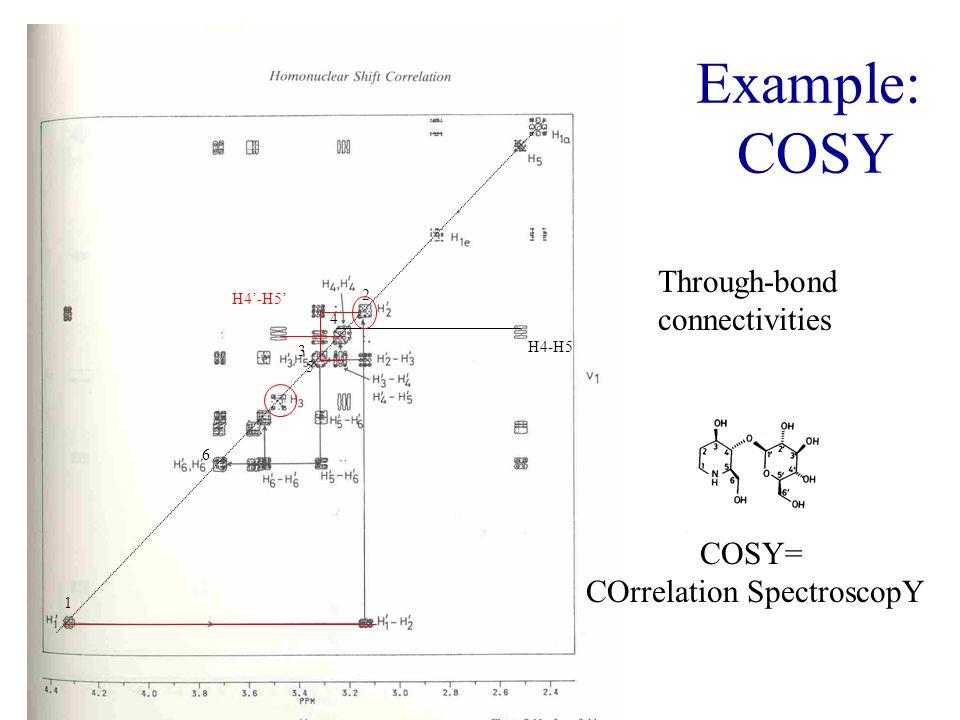 Example: COSY Through-bond connectivities COSY= COrrelation SpectroscopY H4-H5 1 2 3 4 5 6
