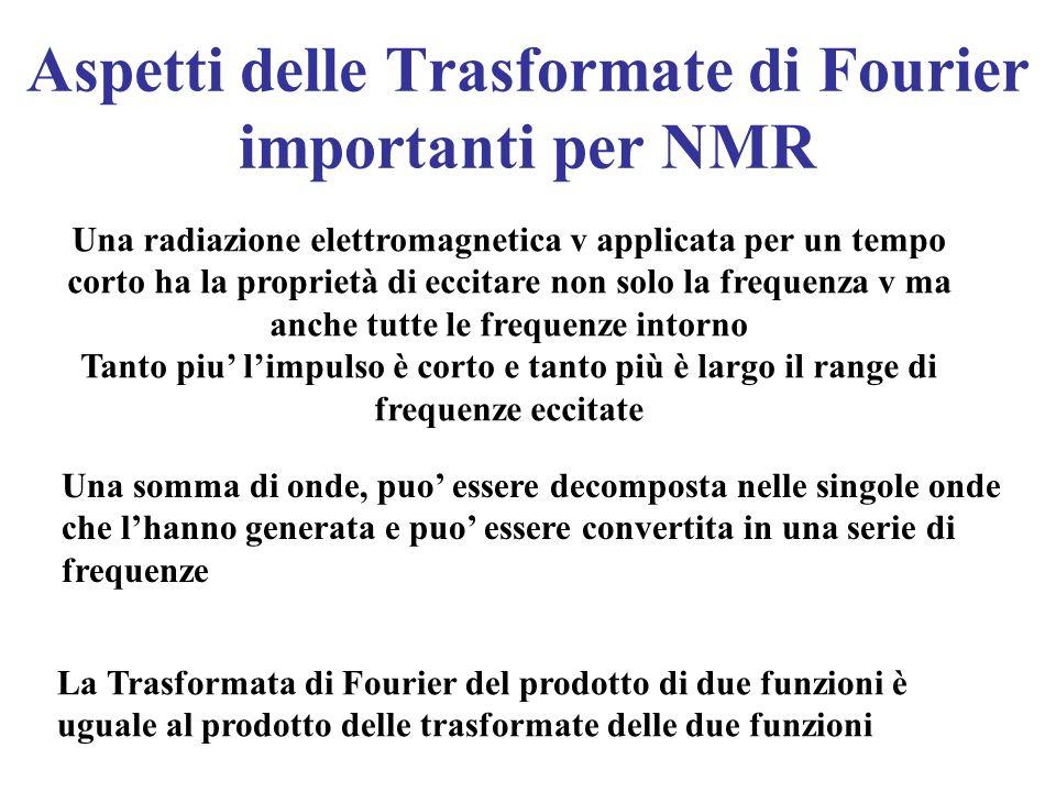 Aspetti delle Trasformate di Fourier importanti per NMR Una somma di onde, puo essere decomposta nelle singole onde che lhanno generata e puo essere c