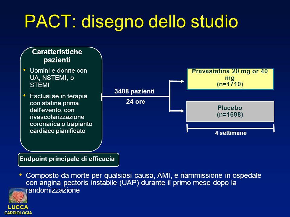 LUCCA CARDIOLOGIA PACT: disegno dello studio 3408 pazienti 24 ore Uomini e donne con UA, NSTEMI, o STEMI Esclusi se in terapia con statina prima dell'