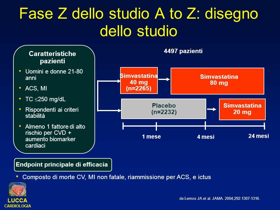 LUCCA CARDIOLOGIA 4497 pazienti Uomini e donne 21-80 anni ACS, MI TC 250 mg/dL Rispondenti ai criteri stabilità Almeno 1 fattore di alto rischio per C