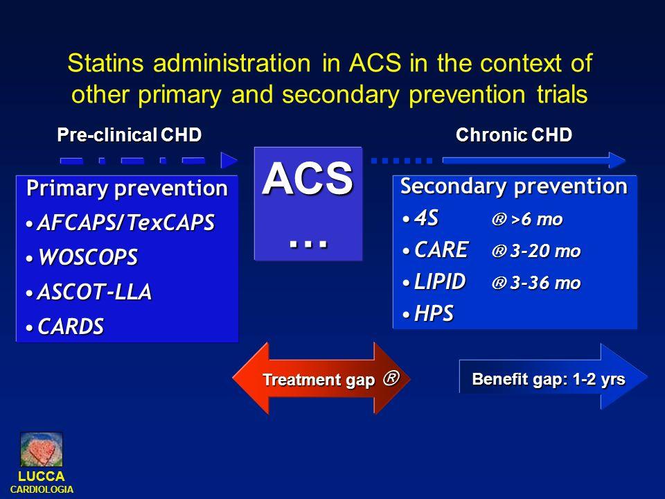 LUCCA CARDIOLOGIA 35/35 Conclusioni Luso precoce di statine nella SCA migliora la prognosi Non tutte le statine riescono a migliorare la prognosi Risultati clinici con atorvastatina alte dosi Risultati morfologici con rosuvastatina alte dosi Il miglioramento della prognosi sembra legato oltre che alla riduzione delle LDL anche alleffetto antinfiammatorio delle statine