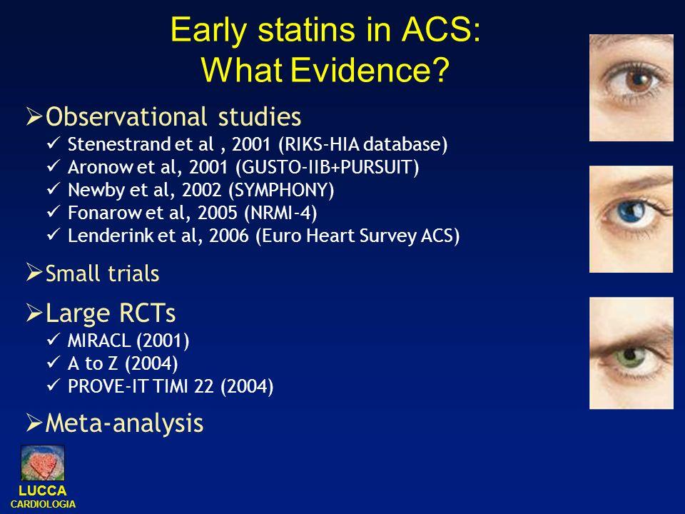 LUCCA CARDIOLOGIA A to Z: risultati end point combinato morte, IMA ictus, recidiva di SCA 0 5 10 15 20 11% RRR in endpoint combinato P=NS Placebo + simvastatina (20 mg) n=2232 Simvastatina (40 mg, 80 mg) n=2099 048 121620 24 Mesi dalla randomizzazione %