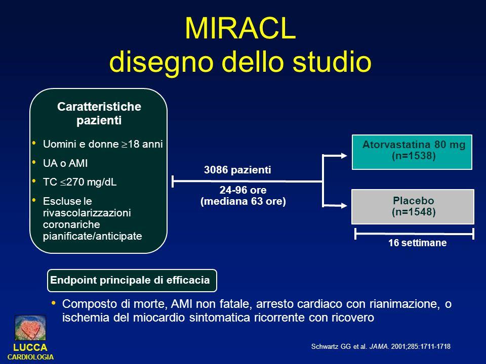 LUCCA CARDIOLOGIA IM ricorrente o morte coronarica (%) Adapted from Ridker PM et al.
