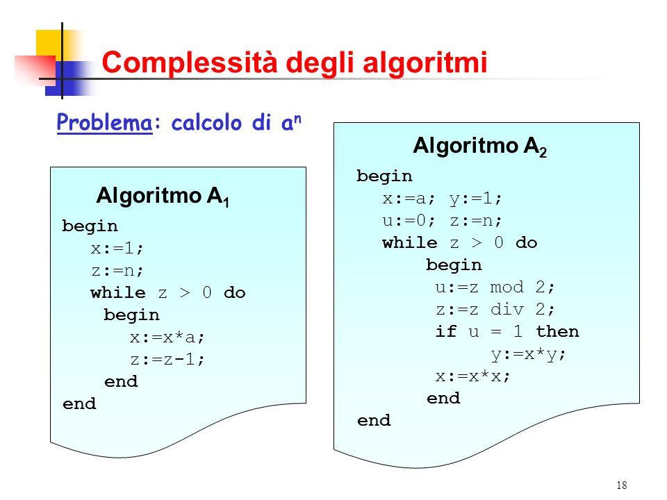 18 Complessità degli algoritmi Algoritmo A 1 Problema: calcolo di a n Algoritmo A 2 begin x:=a; y:=1; u:=0; z:=n; while z > 0 do begin u:=z mod 2; z:=z div 2; if u = 1 then y:=x*y; x:=x*x; end begin x:=1; z:=n; while z > 0 do begin x:=x*a; z:=z-1; end
