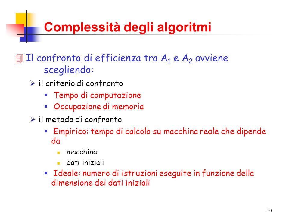 20 Complessità degli algoritmi 4Il confronto di efficienza tra A 1 e A 2 avviene scegliendo: il criterio di confronto Tempo di computazione Occupazion
