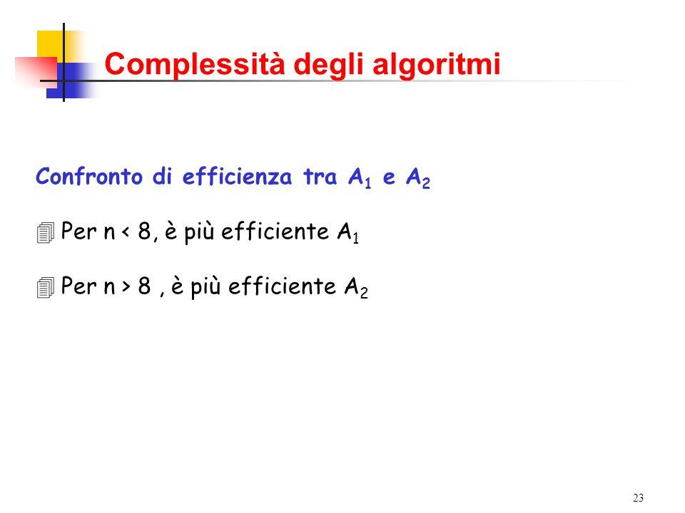 23 Complessità degli algoritmi Confronto di efficienza tra A 1 e A 2 4Per n < 8, è più efficiente A 1 4Per n > 8, è più efficiente A 2