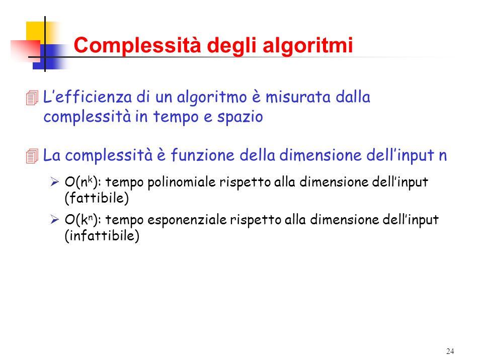 24 Complessità degli algoritmi 4Lefficienza di un algoritmo è misurata dalla complessità in tempo e spazio 4La complessità è funzione della dimensione dellinput n O(n k ): tempo polinomiale rispetto alla dimensione dellinput (fattibile) O(k n ): tempo esponenziale rispetto alla dimensione dellinput (infattibile)