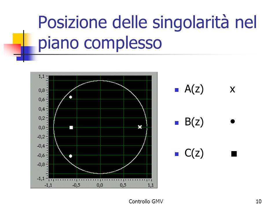Controllo GMV10 Posizione delle singolarità nel piano complesso A(z)x B(z) C(z)