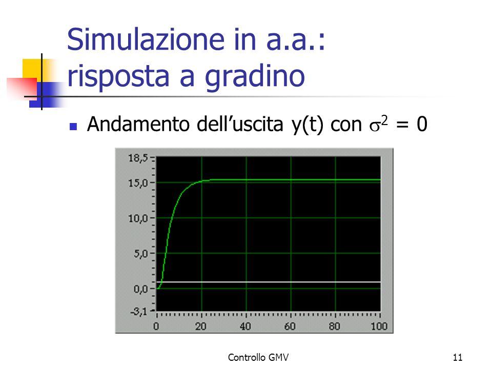 Controllo GMV11 Simulazione in a.a.: risposta a gradino Andamento delluscita y(t) con 2 = 0