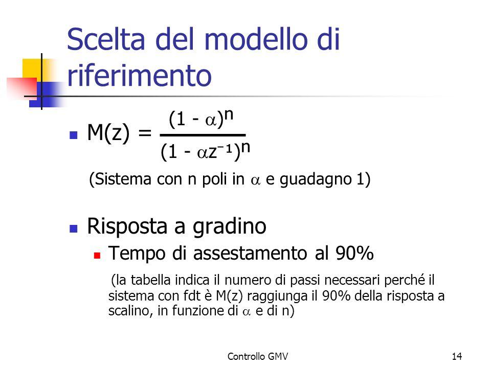 Controllo GMV14 Scelta del modello di riferimento M(z) = (Sistema con n poli in e guadagno 1) Risposta a gradino Tempo di assestamento al 90% (la tabe