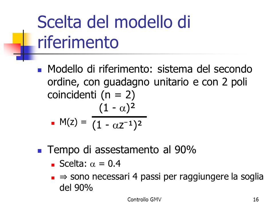Controllo GMV16 Scelta del modello di riferimento Modello di riferimento: sistema del secondo ordine, con guadagno unitario e con 2 poli coincidenti (