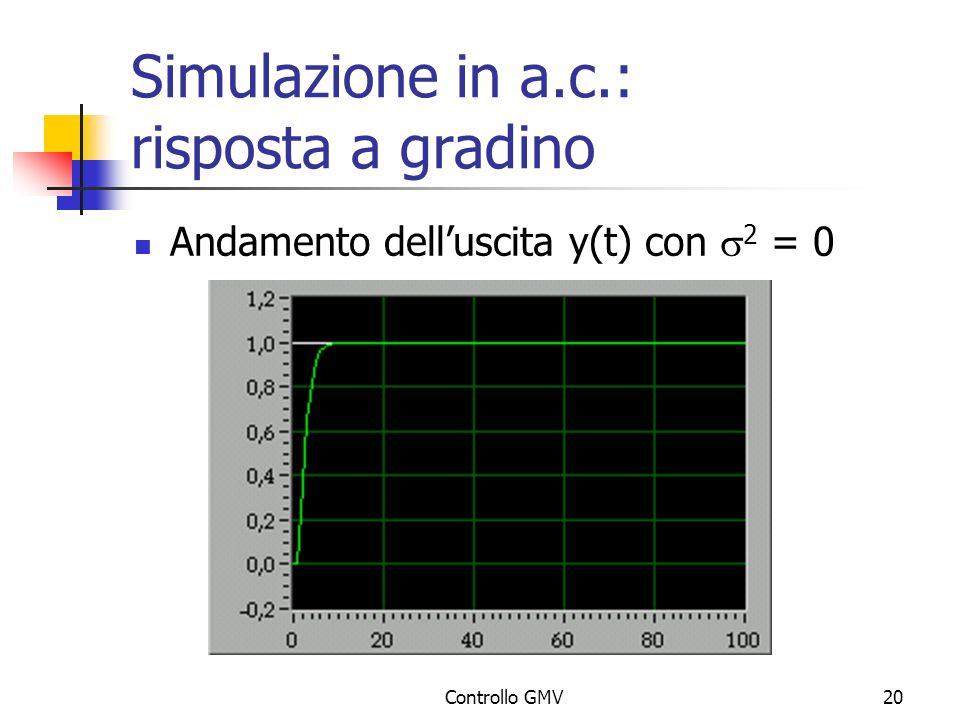 Controllo GMV20 Simulazione in a.c.: risposta a gradino Andamento delluscita y(t) con 2 = 0
