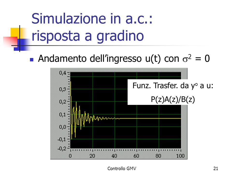 Controllo GMV21 Simulazione in a.c.: risposta a gradino Andamento dellingresso u(t) con 2 = 0 Funz. Trasfer. da y o a u: P(z)A(z)/B(z)