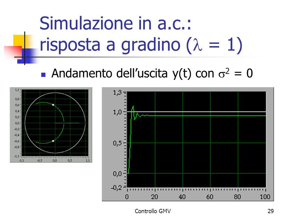 Controllo GMV29 Simulazione in a.c.: risposta a gradino ( = 1) Andamento delluscita y(t) con 2 = 0