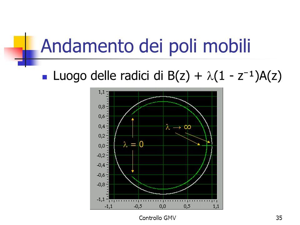 Controllo GMV35 Andamento dei poli mobili Luogo delle radici di B(z) + (1 - z ¹)A(z) = 0