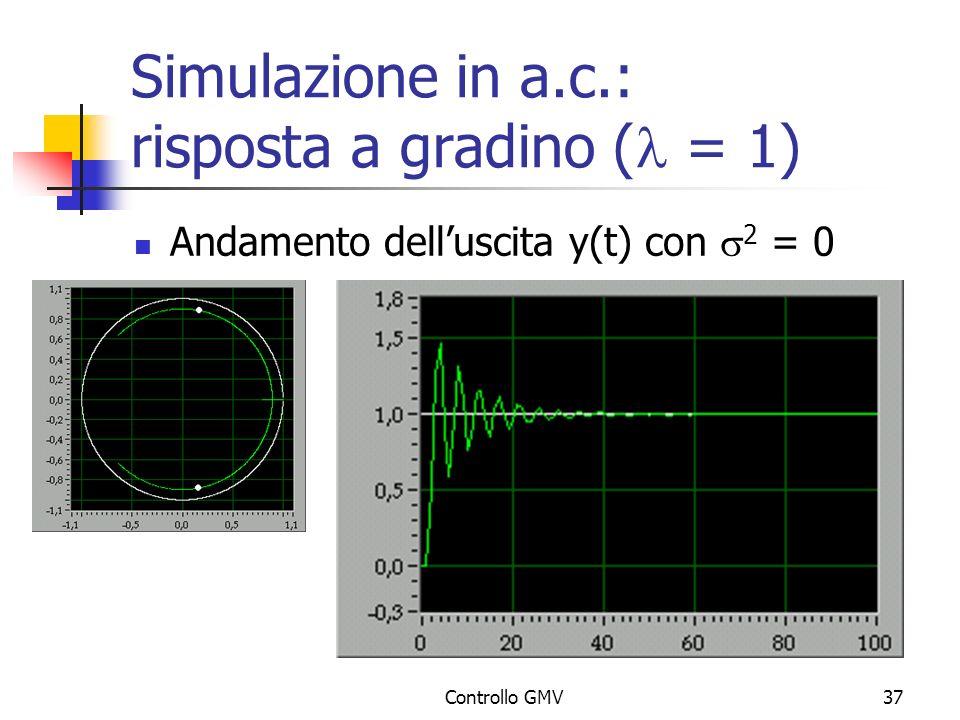 Controllo GMV37 Simulazione in a.c.: risposta a gradino ( = 1) Andamento delluscita y(t) con 2 = 0