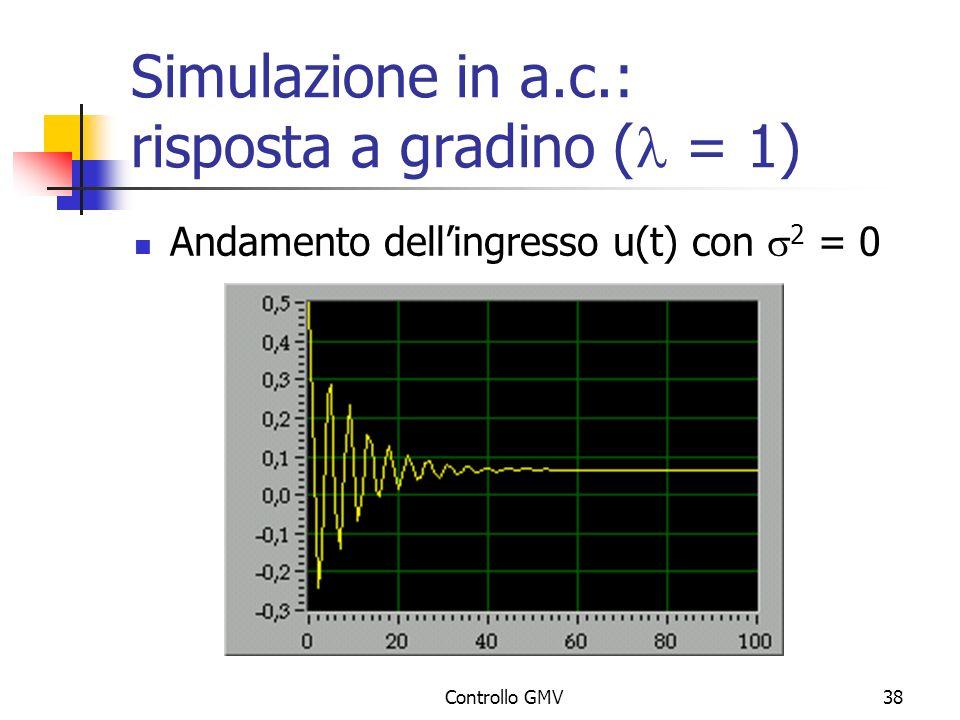 Controllo GMV38 Simulazione in a.c.: risposta a gradino ( = 1) Andamento dellingresso u(t) con 2 = 0