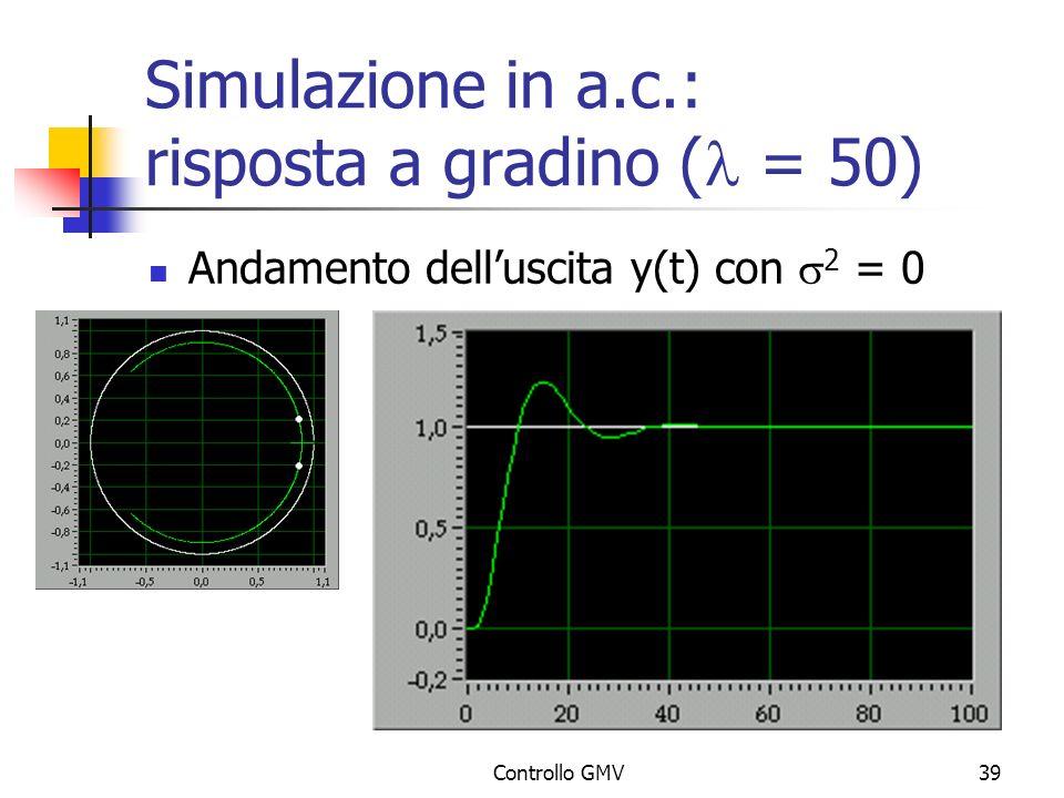 Controllo GMV39 Simulazione in a.c.: risposta a gradino ( = 50) Andamento delluscita y(t) con 2 = 0