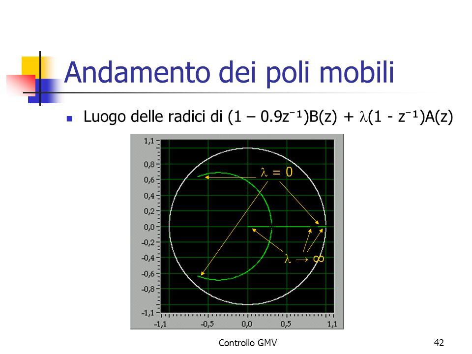 Controllo GMV42 Andamento dei poli mobili Luogo delle radici di (1 – 0.9z ¹)B(z) + (1 - z ¹)A(z) = 0
