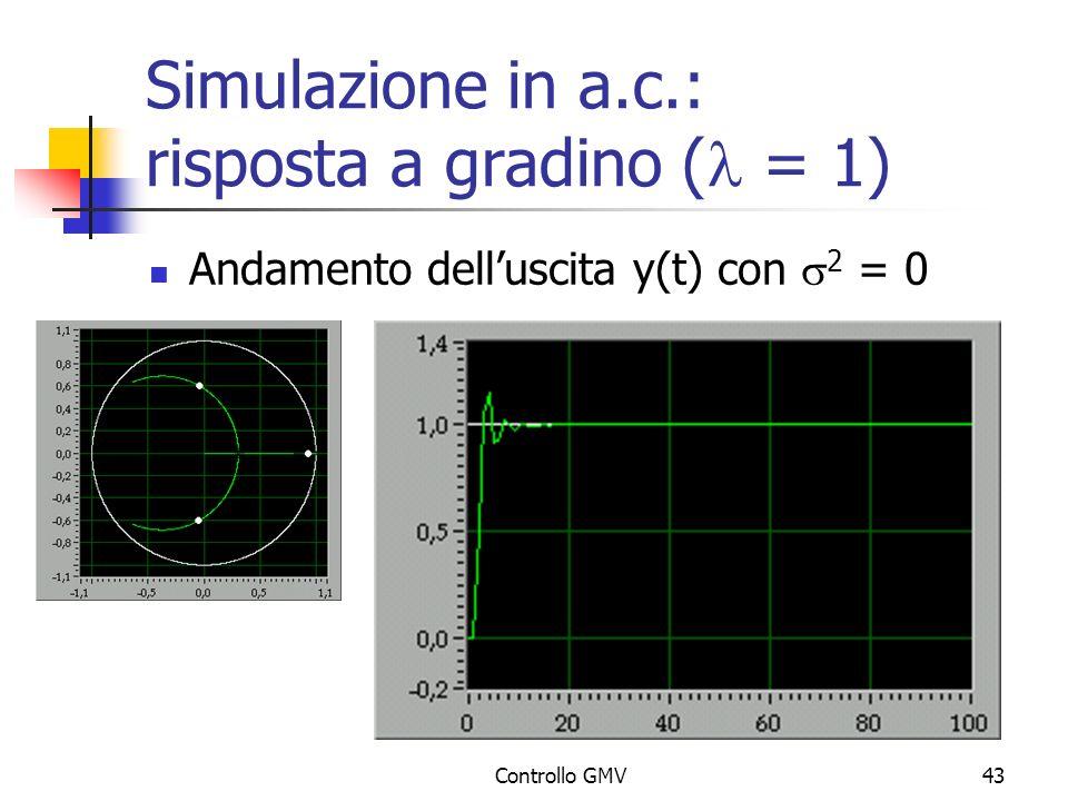 Controllo GMV43 Simulazione in a.c.: risposta a gradino ( = 1) Andamento delluscita y(t) con 2 = 0