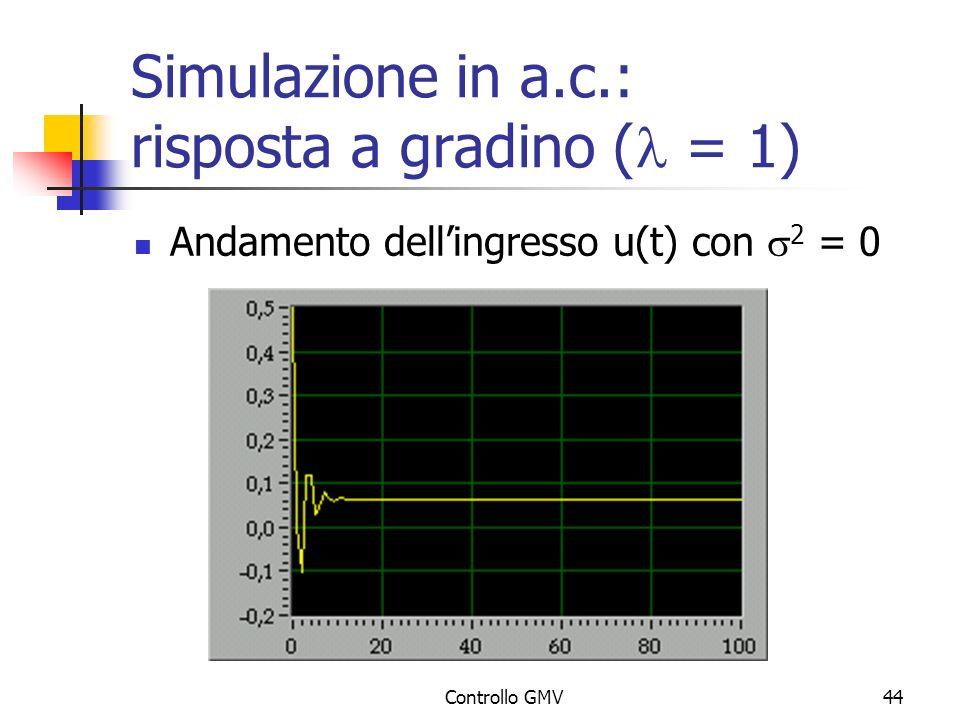 Controllo GMV44 Simulazione in a.c.: risposta a gradino ( = 1) Andamento dellingresso u(t) con 2 = 0
