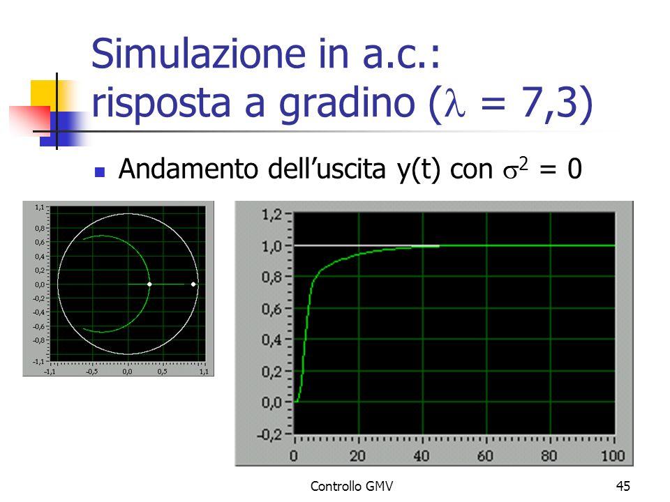 Controllo GMV45 Simulazione in a.c.: risposta a gradino ( = 7,3) Andamento delluscita y(t) con 2 = 0