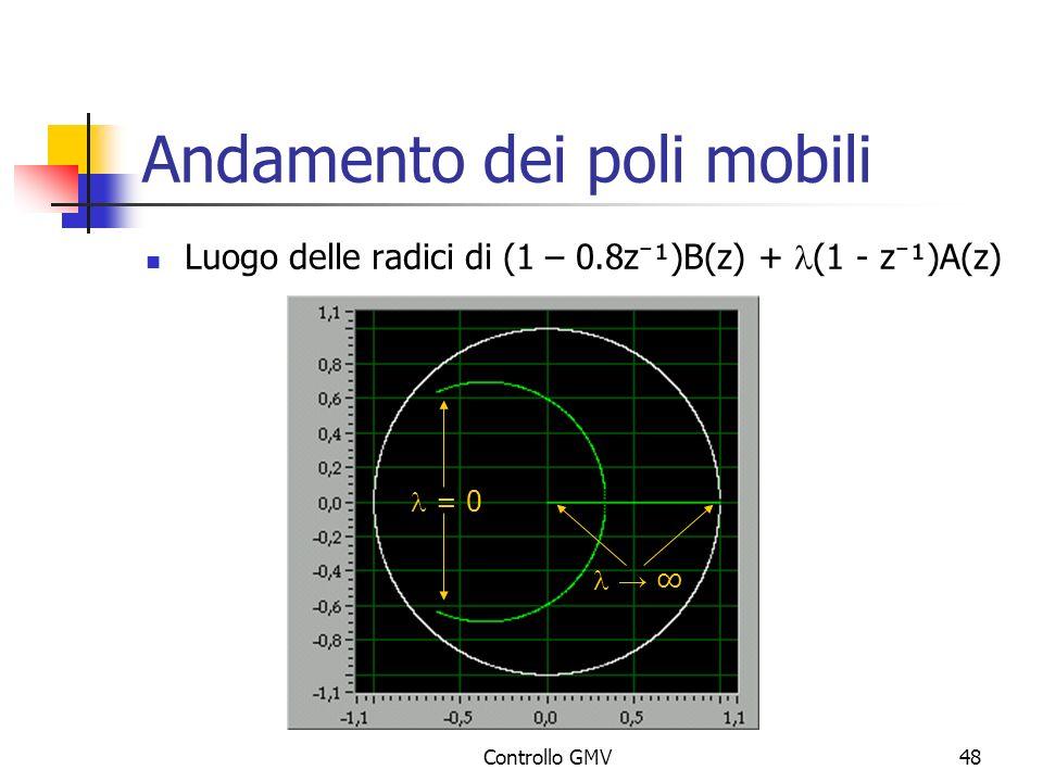 Controllo GMV48 Andamento dei poli mobili Luogo delle radici di (1 – 0.8z ¹)B(z) + (1 - z ¹)A(z) = 0