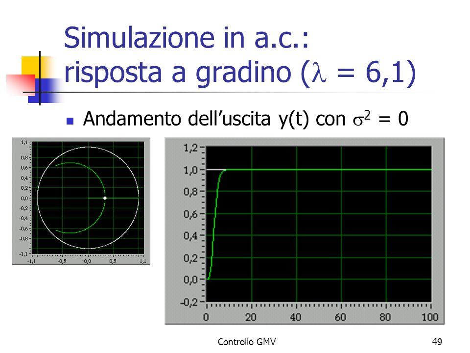 Controllo GMV49 Simulazione in a.c.: risposta a gradino ( = 6,1) Andamento delluscita y(t) con 2 = 0