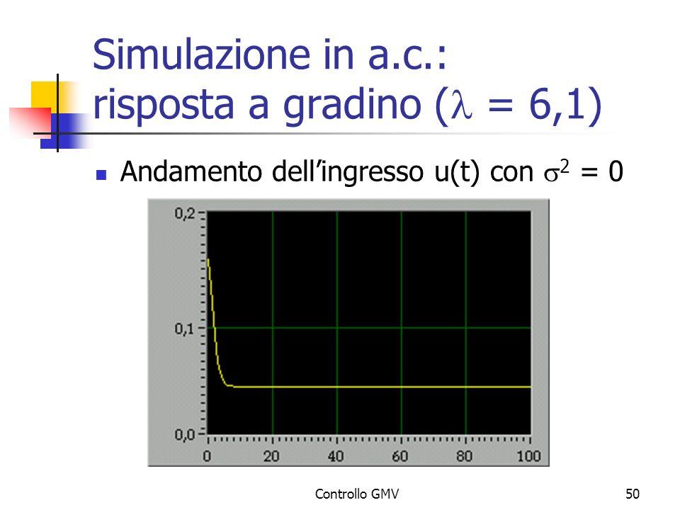 Controllo GMV50 Simulazione in a.c.: risposta a gradino ( = 6,1) Andamento dellingresso u(t) con 2 = 0