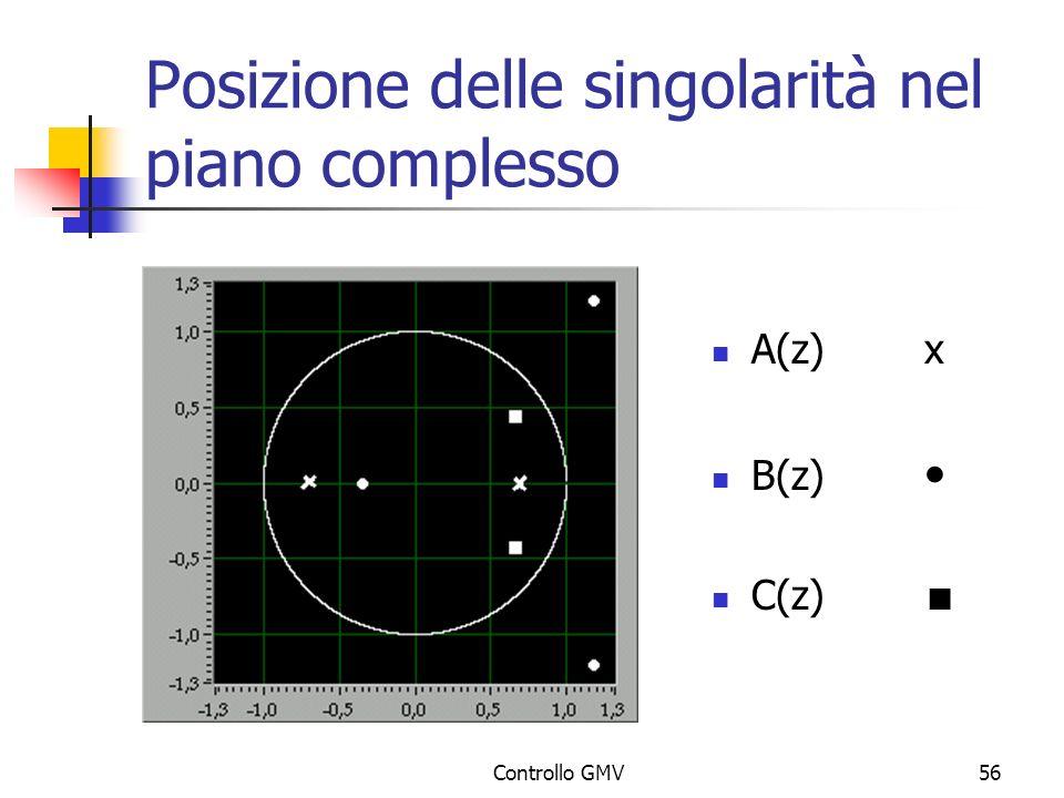 Controllo GMV56 Posizione delle singolarità nel piano complesso A(z)x B(z) C(z)