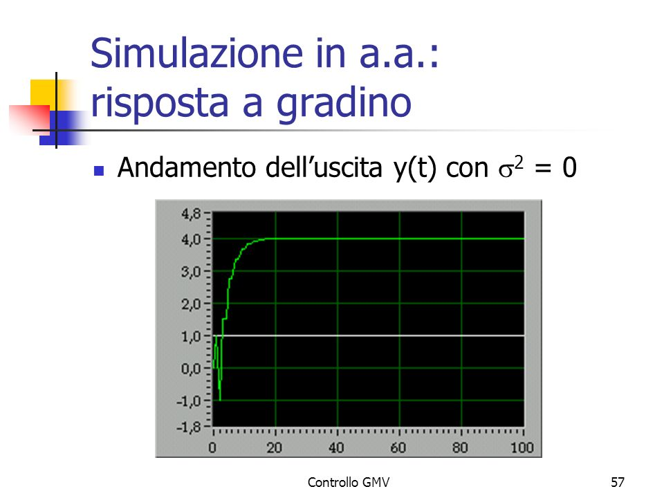 Controllo GMV57 Simulazione in a.a.: risposta a gradino Andamento delluscita y(t) con 2 = 0