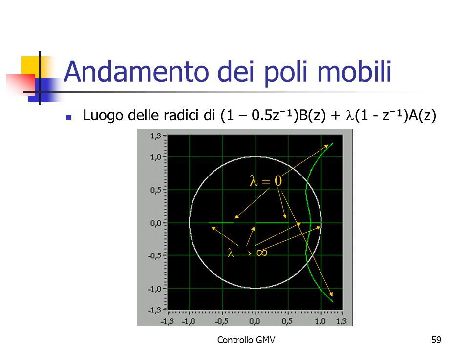 Controllo GMV59 Andamento dei poli mobili Luogo delle radici di (1 – 0.5z ¹)B(z) + (1 - z ¹)A(z)