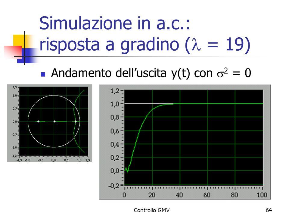 Controllo GMV64 Simulazione in a.c.: risposta a gradino ( = 19) Andamento delluscita y(t) con 2 = 0