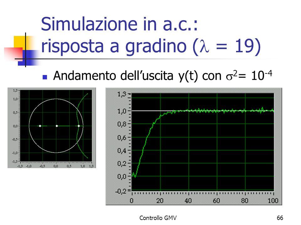 Controllo GMV66 Simulazione in a.c.: risposta a gradino ( = 19) Andamento delluscita y(t) con 2 = 10 -4