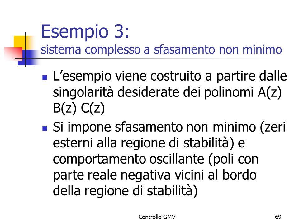 Controllo GMV69 Esempio 3: sistema complesso a sfasamento non minimo Lesempio viene costruito a partire dalle singolarità desiderate dei polinomi A(z)