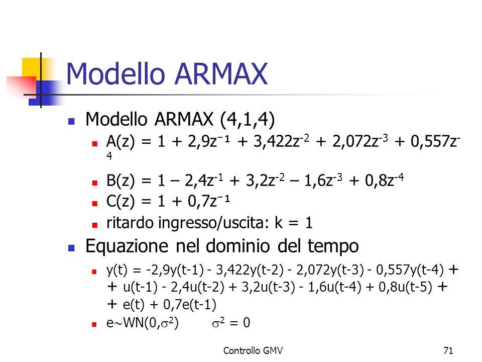 Controllo GMV71 Modello ARMAX Modello ARMAX (4,1,4) A(z) = 1 + 2,9z ¹ + 3,422z -2 + 2,072z -3 + 0,557z - 4 B(z) = 1 – 2,4z -1 + 3,2z -2 – 1,6z -3 + 0,