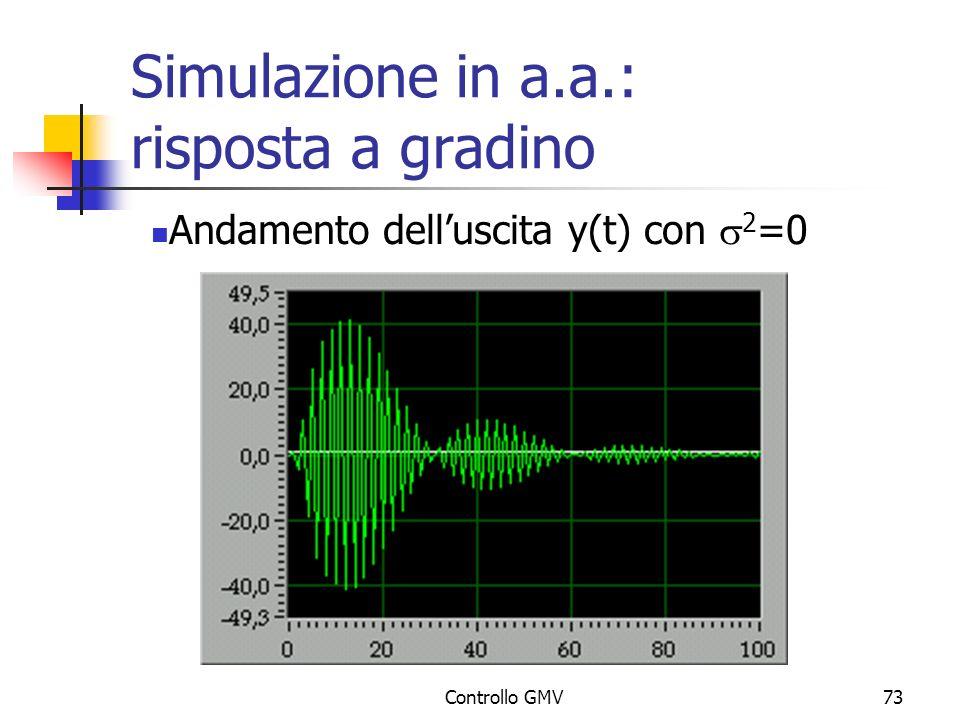 Controllo GMV73 Simulazione in a.a.: risposta a gradino Andamento delluscita y(t) con 2 =0
