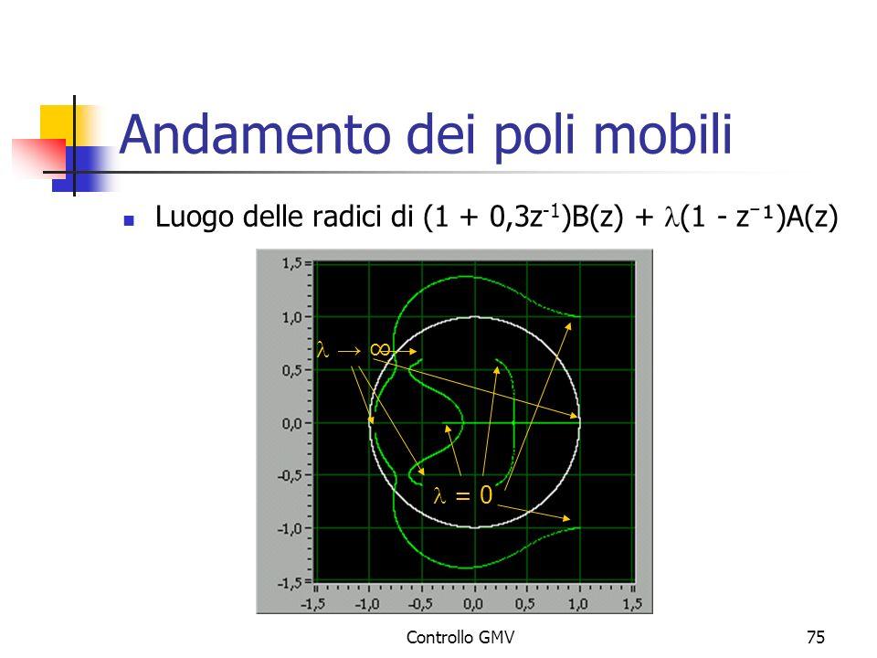 Controllo GMV75 Andamento dei poli mobili Luogo delle radici di (1 + 0,3z -1 )B(z) + (1 - z ¹)A(z) = 0