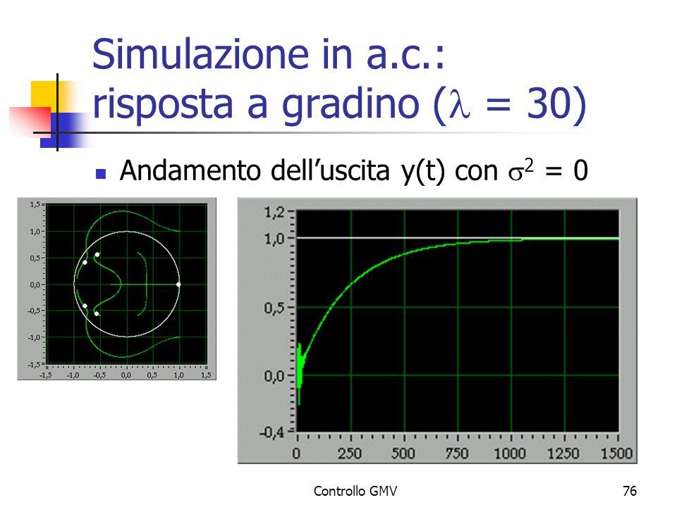 Controllo GMV76 Simulazione in a.c.: risposta a gradino ( = 30) Andamento delluscita y(t) con 2 = 0