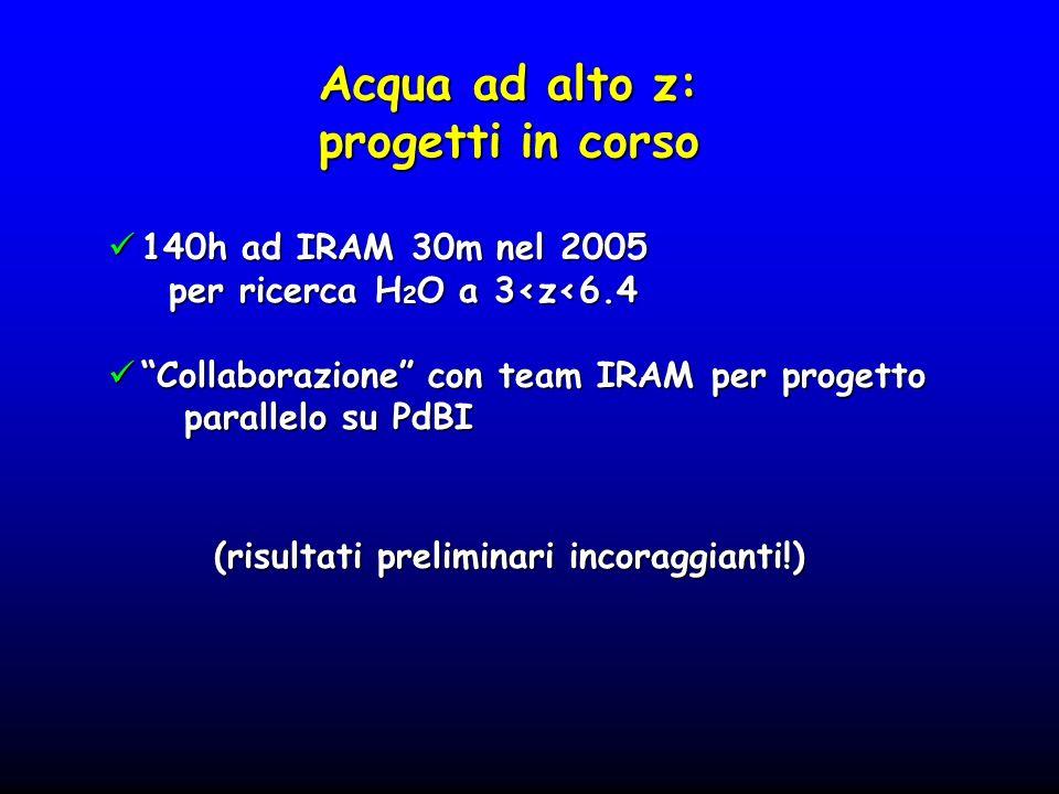 Acqua ad alto z: progetti in corso 140h ad IRAM 30m nel 2005 140h ad IRAM 30m nel 2005 per ricerca H 2 O a 3<z<6.4 per ricerca H 2 O a 3<z<6.4 Collabo