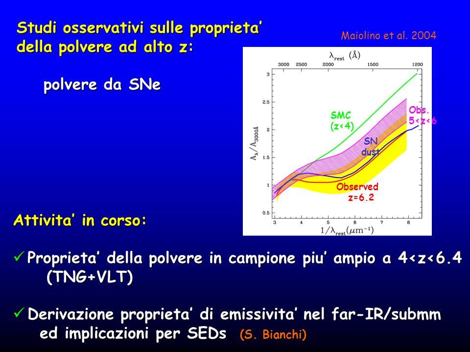 Studi osservativi sulle proprieta della polvere ad alto z: polvere da SNe polvere da SNe SMC (z<4) Observed z=6.2 SN dust SMC (z<4) Observed z=6.2 SN